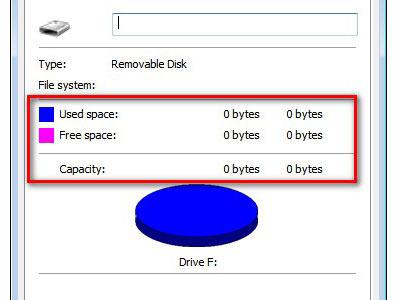 Hướng dẫn cứu dữ liệu usb hiển thị 0 byte - Dulieu info